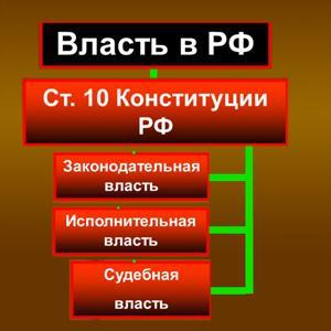 Органы власти Усть-Лабинска