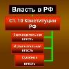 Органы власти в Усть-Лабинске